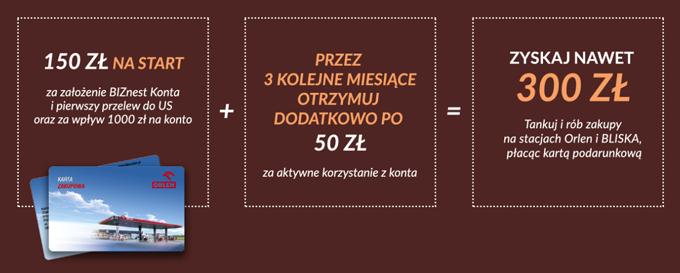 Karta podarunkowa Orlen 300 zł
